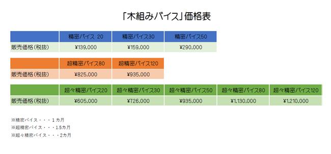 超精密木組みバイス価格表
